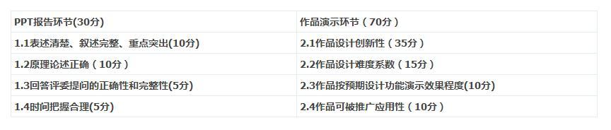 QQ截图20160121123800